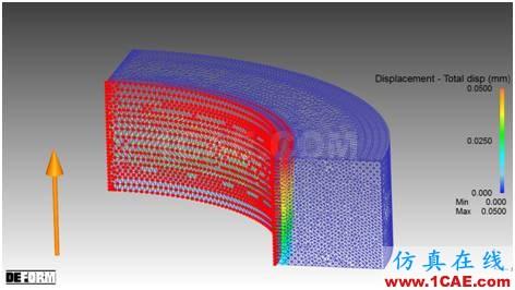 经验 | DEFORM模具应力分析Deform分析案例图片5