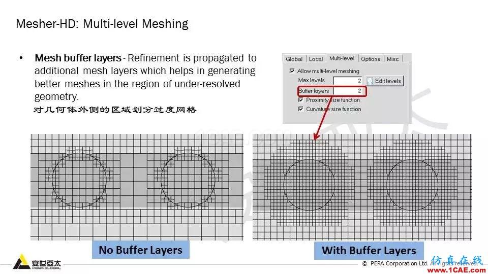 教程 | Icepak复杂几何体的网格策略【转发】icepak分析案例图片8