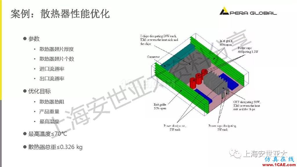 技术分享 | 电子系统散热设计分析与优化icepak学习资料图片32