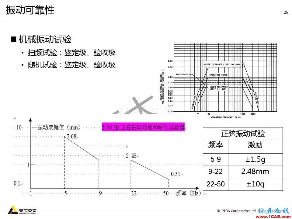 方案   电子设备仿真设计整体解决方案HFSS分析图片25