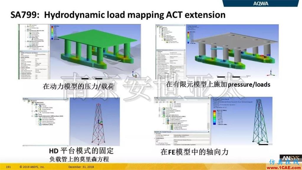 最新版本ANSYS 2019R1结构新功能介绍纤维复合材料福音(三)ansys结果图片6