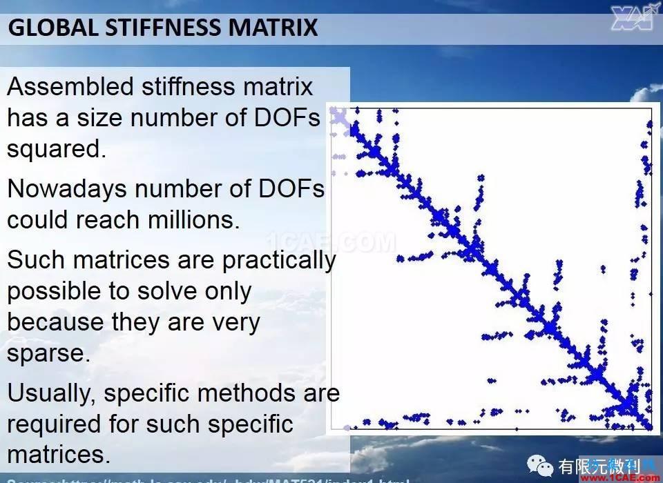 航空结构分析(结构力学)系列---7(有限元分析)ansys仿真分析图片42