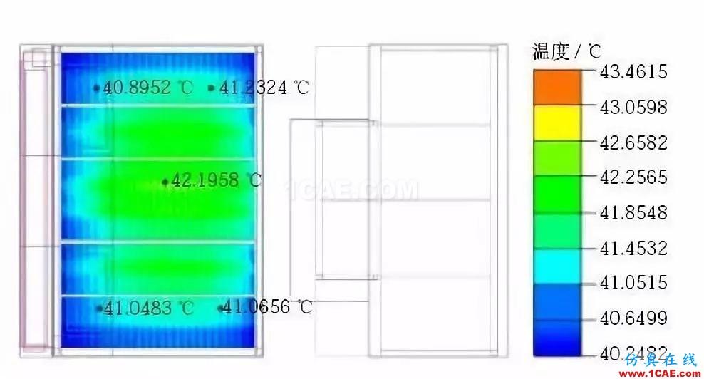 新能源汽车电池包液冷热流如何计算?ansys分析案例图片7