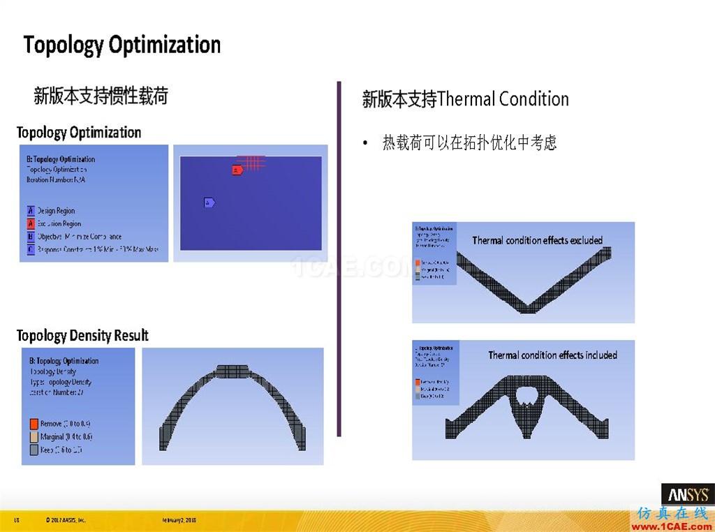ANSYS19.0新功能 | 结构功能详解ansys workbanch图片18