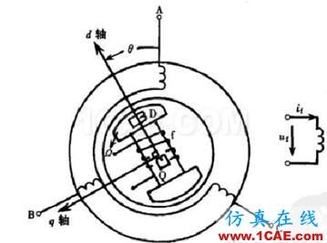 关于冻结磁导率D方法Maxwell应用技术图片1