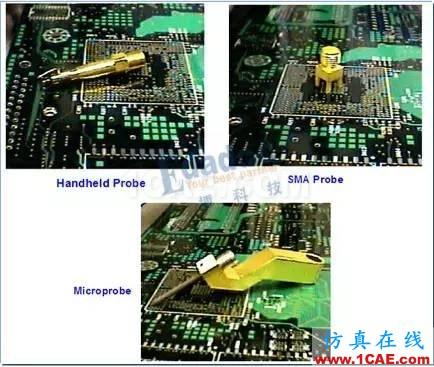 如何用TDR来测试PCB板的线路阻抗【转发】HFSS结果图片4