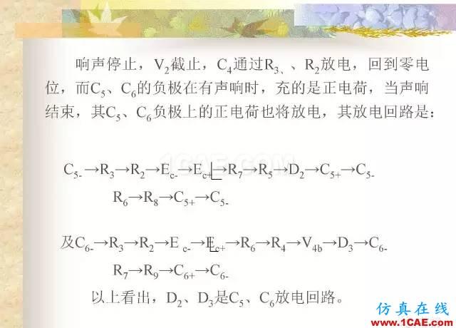 最全面的电子元器件基础知识(324页)HFSS仿真分析图片285