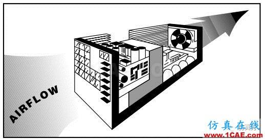 产品设计 | 电子散热工程中风扇选择的9大因素ansys分析案例图片2