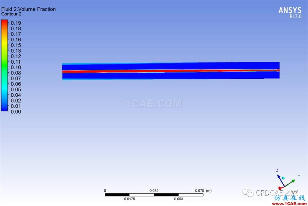 [学术信息]基于CFX的两相流混合器流场计算cfx分析图片5