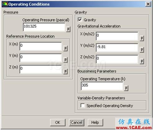 利用fluent仿真室内通风数值模拟fluent仿真分析图片2