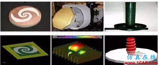 计算电磁学各种方法比较和电磁仿真软件推荐Maxwell学习资料图片6