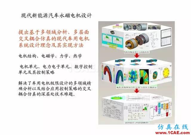 【PPT分享】新能源汽车永磁电机是怎样设计的?Maxwell分析案例图片1