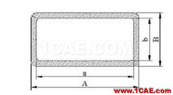 波导中电磁波传输的模式(TE\TM\TEM)理解转载HFSS结果图片16