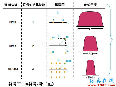 IC好文推荐:信号源是如何工作的?HFSS图片36