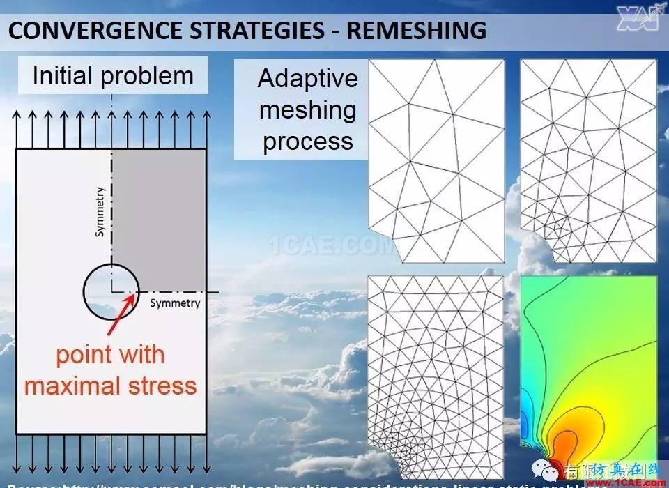 航空结构分析(结构力学)系列---7(有限元分析)ansys培训的效果图片50