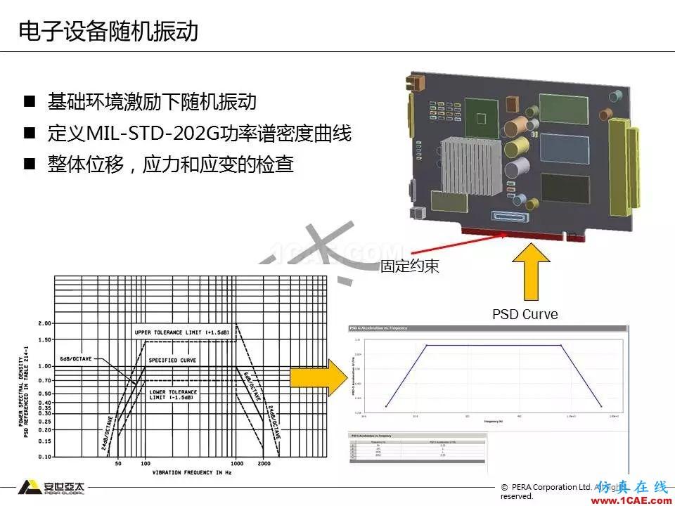 方案   电子设备仿真设计整体解决方案HFSS分析案例图片18