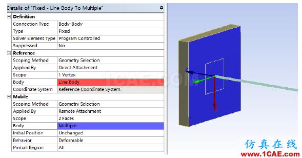 Workbench中beam-solid连接方式暨合理设置探讨ansys仿真分析图片5