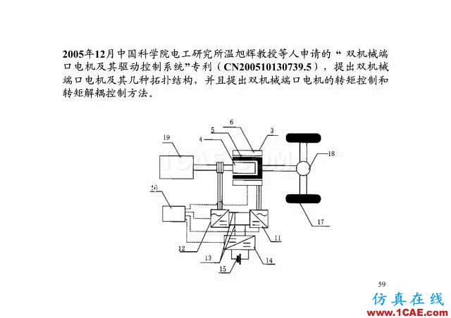【PPT分享】新能源汽车永磁电机是怎样设计的?Maxwell分析图片58