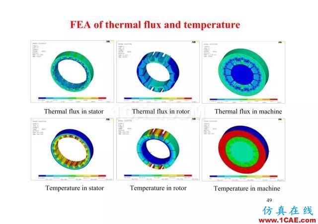 【PPT分享】新能源汽车永磁电机是怎样设计的?Maxwell培训教程图片48