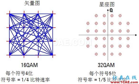 IC好文推荐:信号源是如何工作的?HFSS图片35