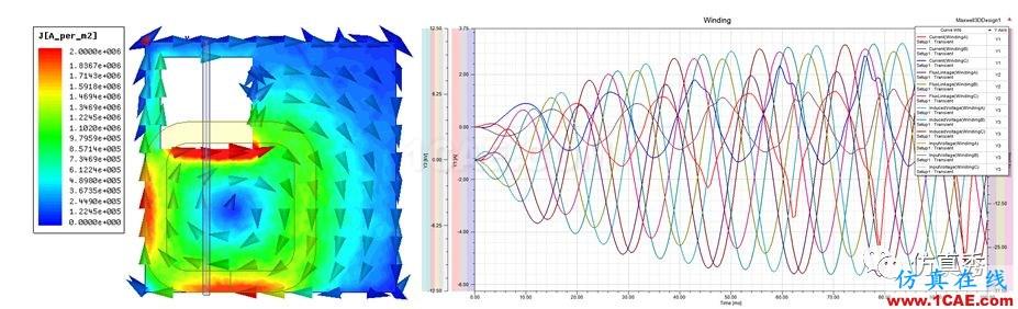 技能培训公开课:为你打开Maxwell软件自学和应用的正确方式Maxwell应用技术图片3