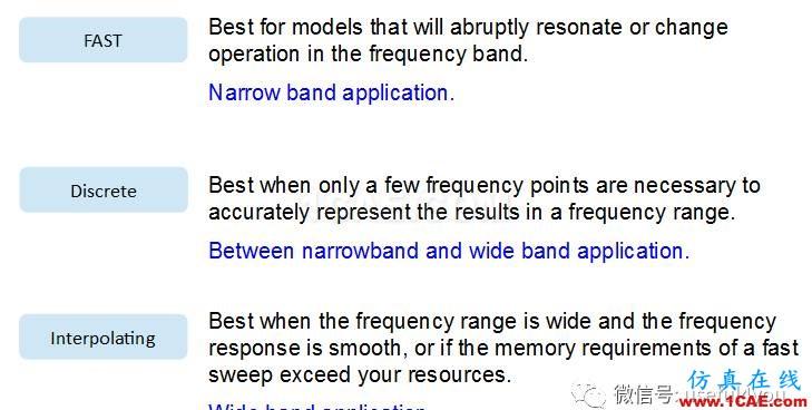【原创教程】HFSS频域电磁仿真快速入门(附307M学习资料)HFSS培训的效果图片17