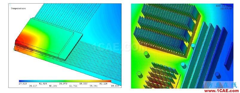 CAE仿真技术在电子电器行业的应用HFSS培训课程图片1