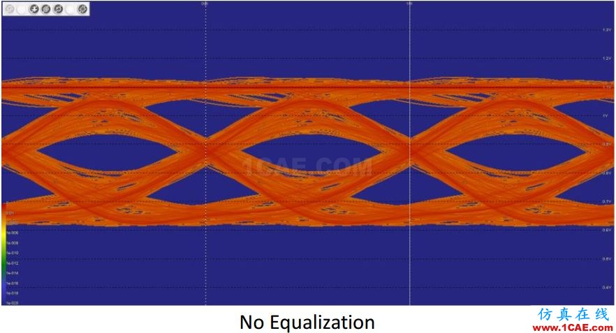 T57 DDR5设计应该怎么做?【转发】HFSS仿真分析图片14
