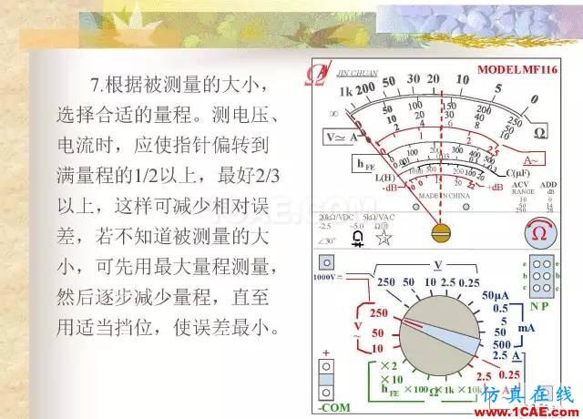 最全面的电子元器件基础知识(324页)ansys hfss图片215