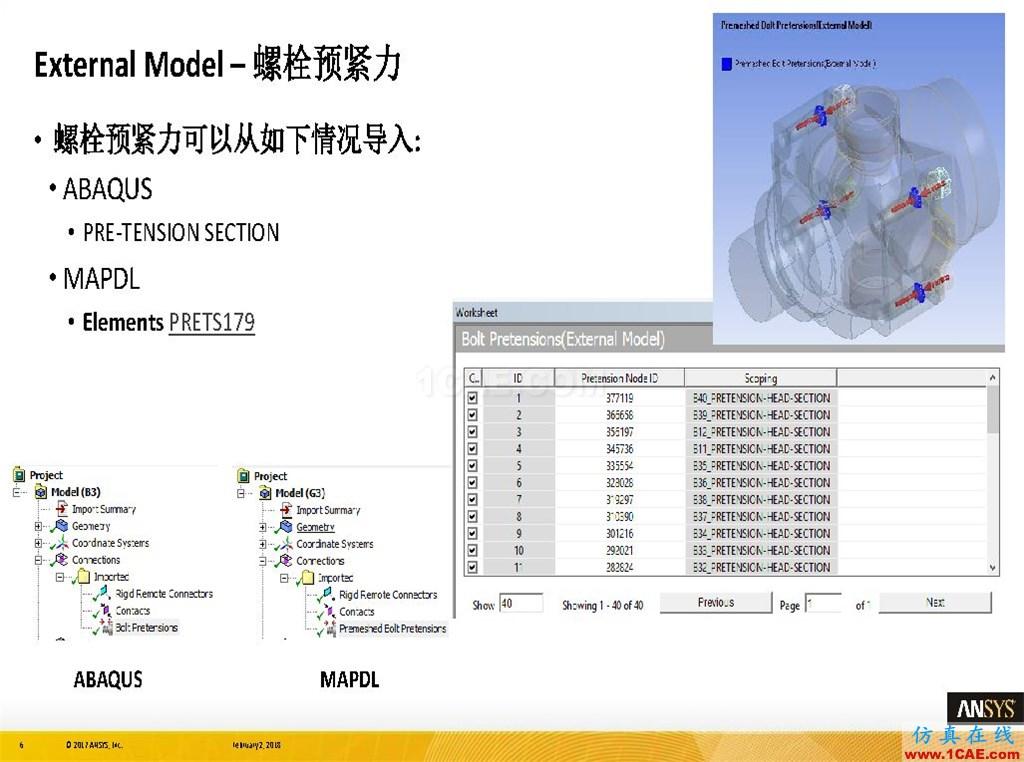 ANSYS19.0新功能 | 结构功能详解ansys图片6