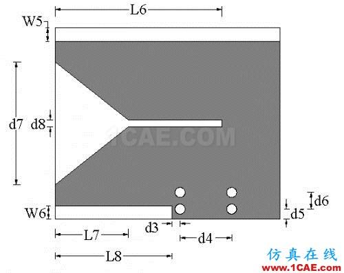 多层LCP技术的毫米波段超宽带槽天线设计【转发】HFSS分析图片7