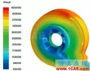 案例分享 | 用流体仿真优化泵的能耗cfx图片2