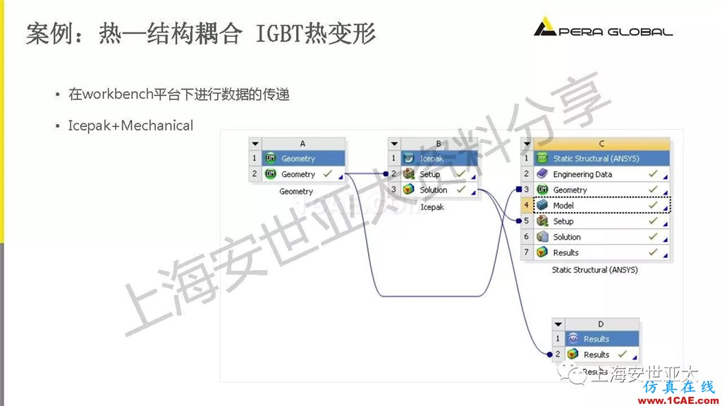 技术分享 | 电子系统散热设计分析与优化icepak技术图片21