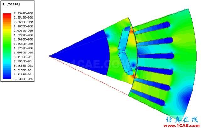方案 | 高性能电机电磁仿真方案Maxwell分析图片2