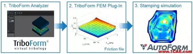 autoform应用案例:TriboForm应用于沃尔沃XC90车门内板autoform图片2