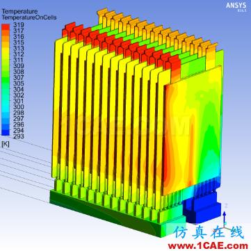 电动汽车设计中的CAE仿真技术应用ansys仿真分析图片4