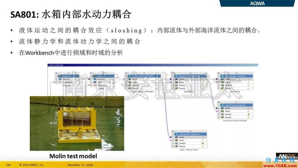最新版本ANSYS 2019R1结构新功能介绍纤维复合材料福音(三)ansys分析案例图片9