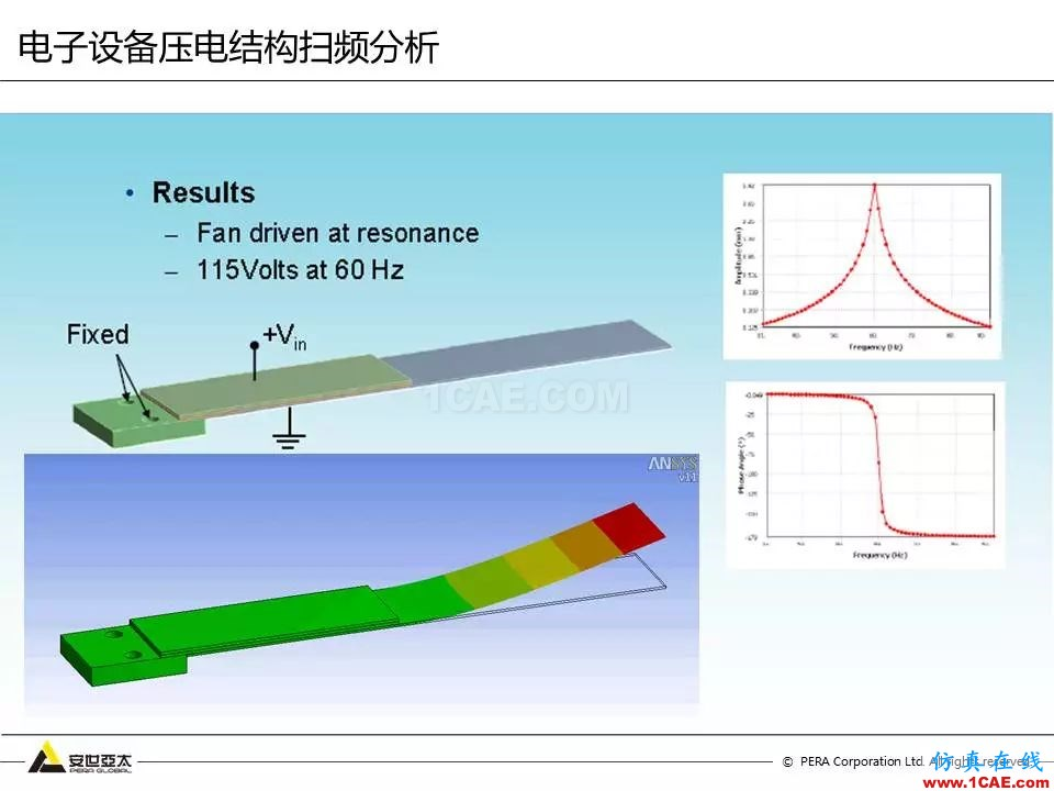 方案   电子设备仿真设计整体解决方案ansys hfss图片38