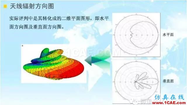 最好的天线基础知识!超实用 随时查询(20170325)【转】HFSS培训课程图片37