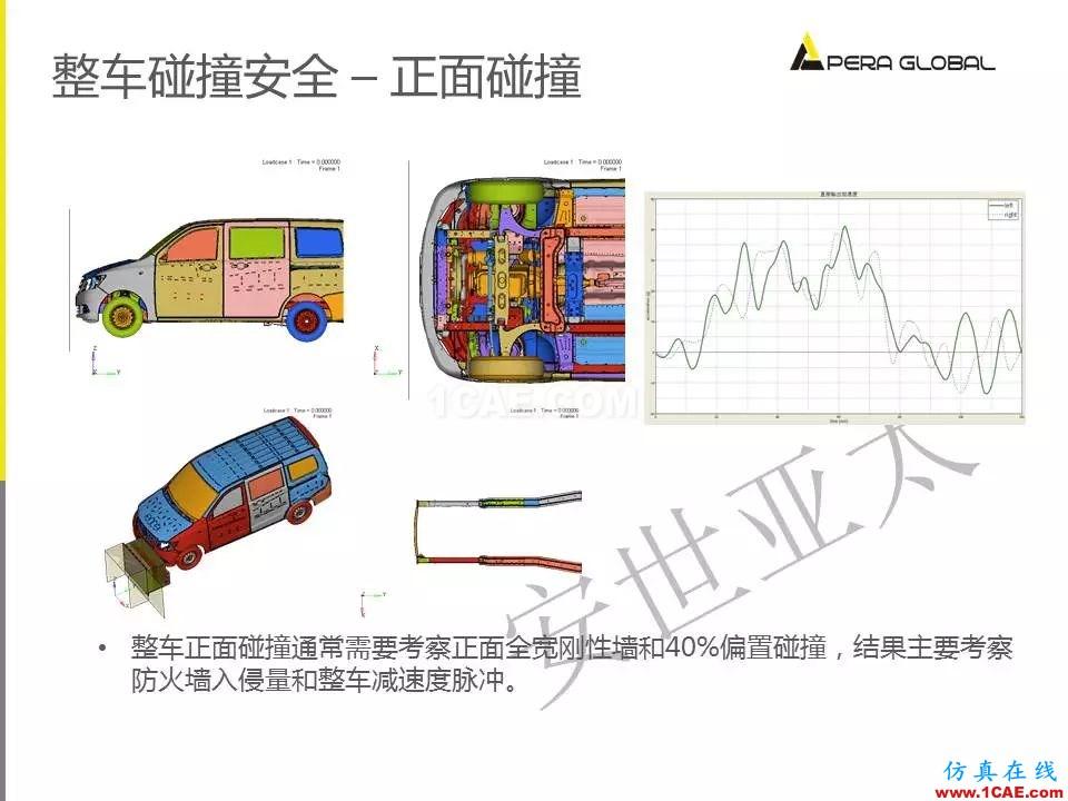 安世亚太整车性能开发解决方案ansys分析案例图片20