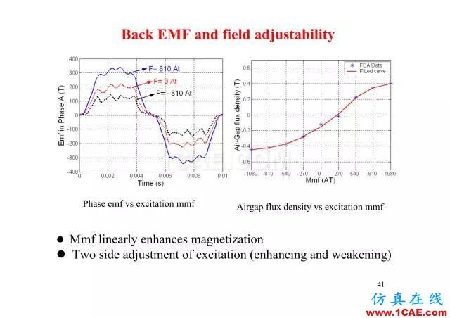 【PPT分享】新能源汽车永磁电机是怎样设计的?Maxwell分析案例图片40