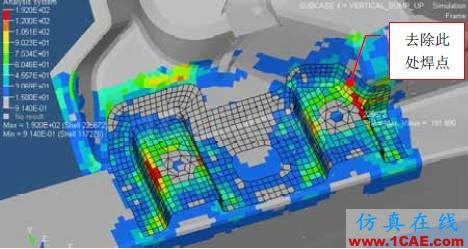 汽车车身件强度失效问题的解决方案【转发】autoform分析案例图片9