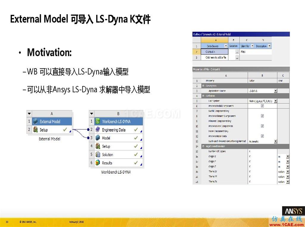 ANSYS19.0新功能 | 结构功能详解ansys分析图片33