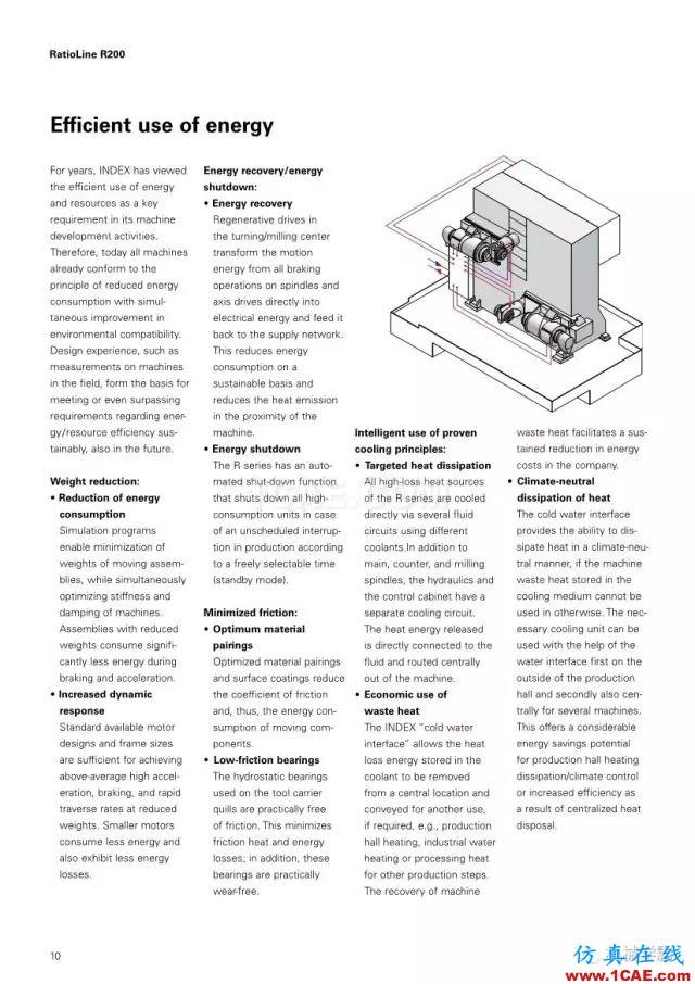 【收藏】德国INDEX R200 加工中心,酷的要死的节奏!【转发】机械设计资料图片11