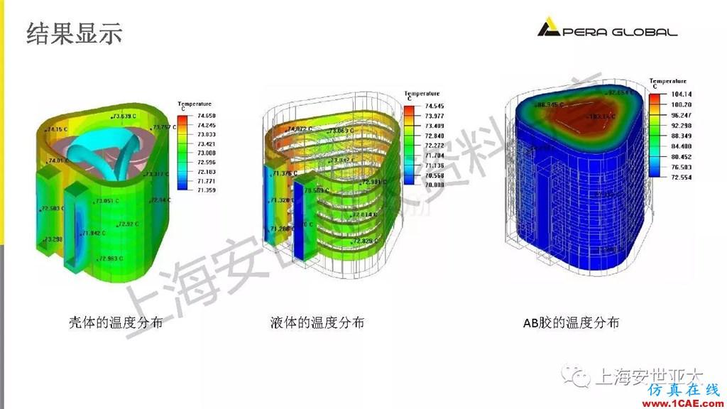 技术分享 | 电子系统散热设计分析与优化icepak分析图片29