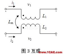 串扰分析、串扰仿真HFSS图片7