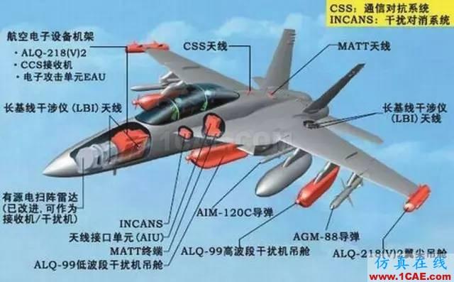 毛二可院士访谈录:军用雷达纵横ansys hfss图片37