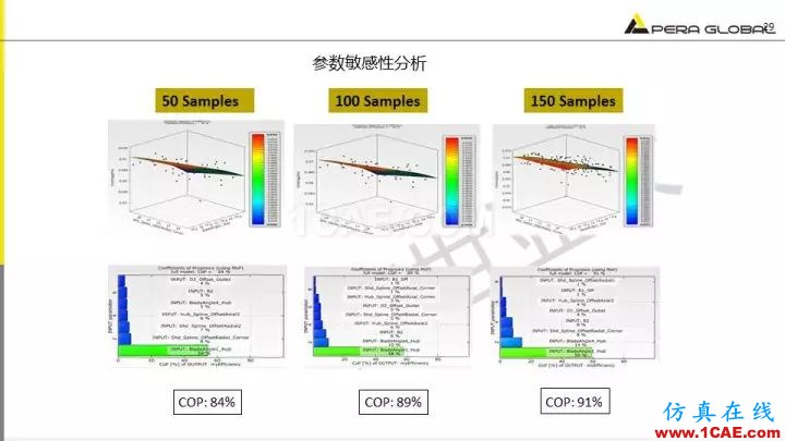 技术分享 | 泵水力设计及优化仿真fluent分析图片29