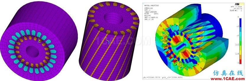 Ansys Maxwell/siwave 电机仿真咨询与专业定制开发Maxwell分析图片5