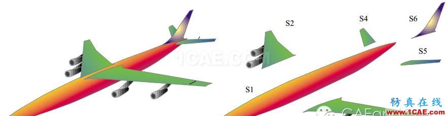 子模型(submodel)和子结构(substructural)分析(附视频)流固耦合问题相关资料图片10